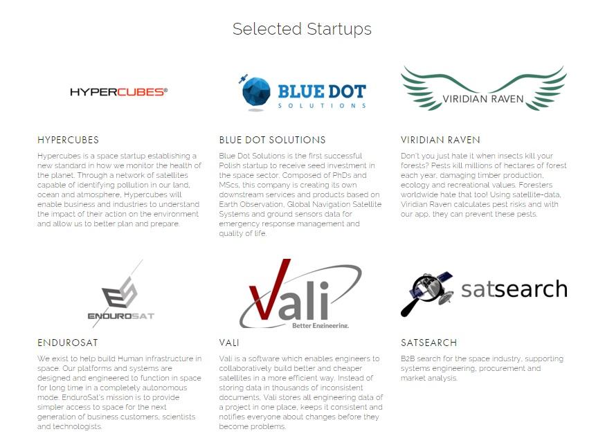 Dotychczas wybrane startupy do Distrup Space